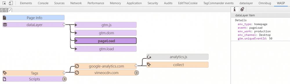 capture d'écran datalayer