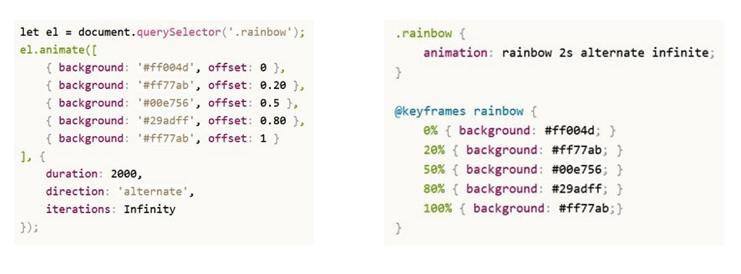 Différence entre animation CSS et Javascript